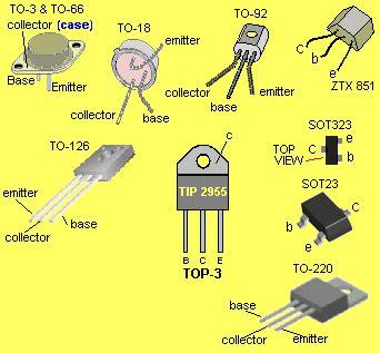 transistor bjt y ujt medir transistor igbt 28 images comprobando transistores igbt con el profesor guillermo