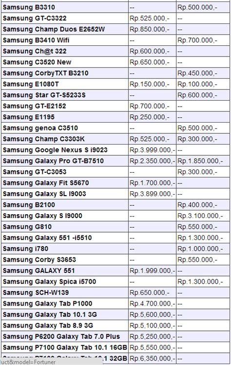 pingin ponsel daftar harga handphone nokia terbaru juli 2011 daftar harga handphone samsung terbaru juli 2011 daftar