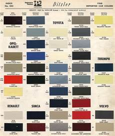 toyota color codes 2000 toyota paint charts and color codes 2017 2018 car