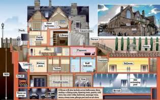 david graham s 4 storey knightsbridge mansion almost