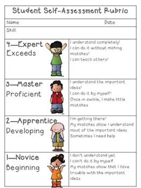 student led self assessment marzano levels of