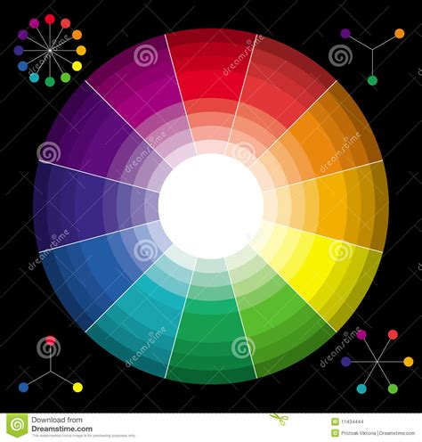 classic color classic color wheel stock vector image of exle colour