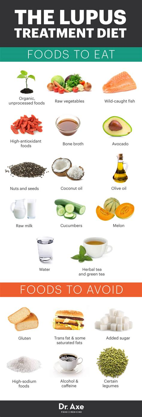Https Draxe Avoiding Fluoride And How To Detox It From Your by Image Gallery Lupus Remedies