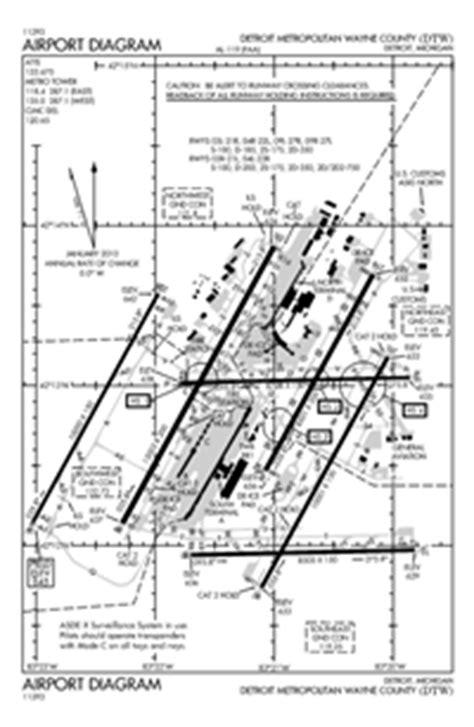 kdtw airport diagram kdtw airport diagram 28 images kdtw rnav gps y rwy 04l