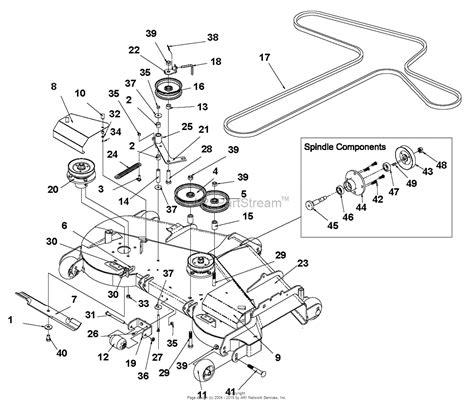 Scotts 17 5 Hp 42 Lawn Mower Belt Diagram diagrams wiring scotts lawn mower wiring diagram