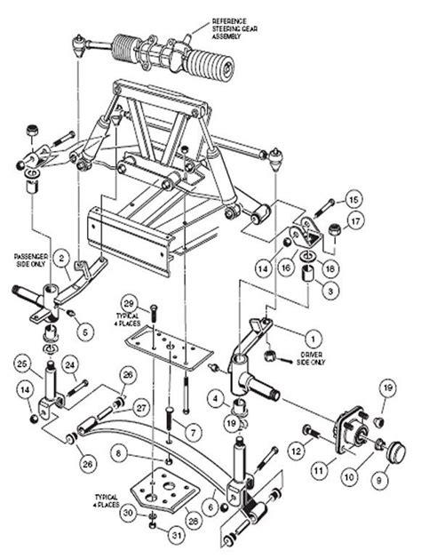 wiring diagram  club car parts diagram front