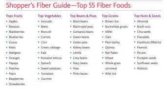high fiber food constipation