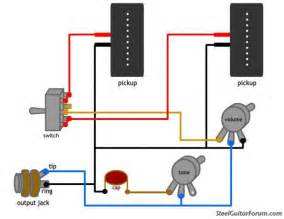 single coil guitar wiring diagram get free image about wiring diagram