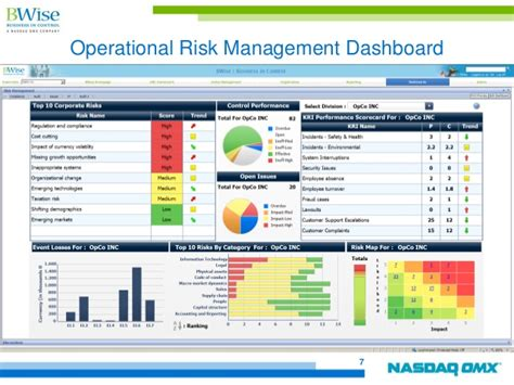 operations dashboard template risk management dashboard pictures to pin on
