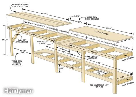 workshop table layout modular workbench the family handyman