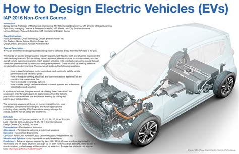 how to design electric vehicles evs mit s electric