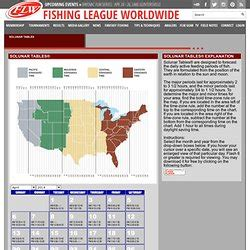 Solunar Tables Fishing Forecast by Monthly Moon Chart Pearltrees