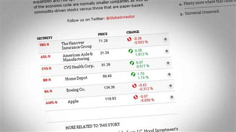 Globe mail stock market quotes and more boxing day trading ... Globe And Mail Stock Quote