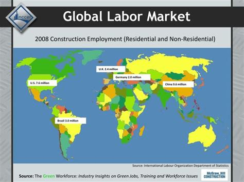 Global Competition And The Labour Market ppt overview update powerpoint presentation id 1805997