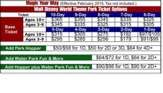 How Much Is A Ticket To World Disney World Magic Your Way Tickets Introduction