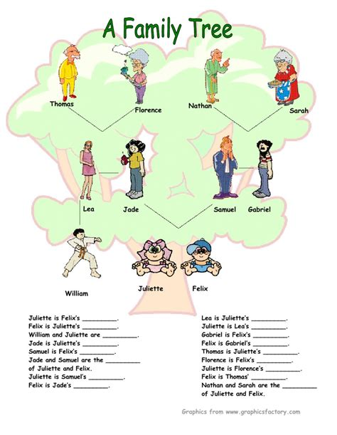 family tree exercise printable family tree interactive worksheet