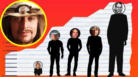 kid rock height how tall is kid rock height comparison youtube