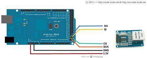 tutorial arduino mega tutorial arduino mega 2560 mit enc28j60 ethernetadapter