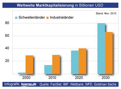 deutsche bank marktkapitalisierung kleine vaduzer vp wildert beim multi deutsche bank