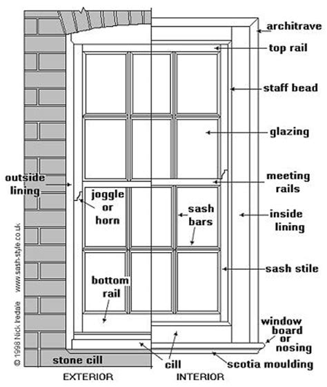 house window replacement parts unique house window replacement parts window repair parts repairs service innards