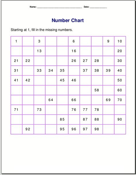 free printable numbers chart 1 100 blank number chart 1 100 worksheets kiddo shelter