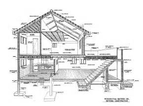 architectural plans for houses what are architectural plans and who uses them for what
