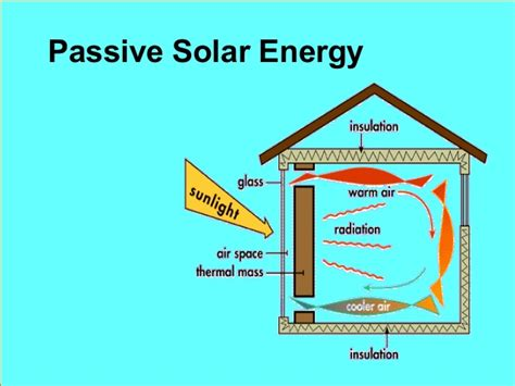 what is the purpose of solar panels what is solar energy types of solar energy