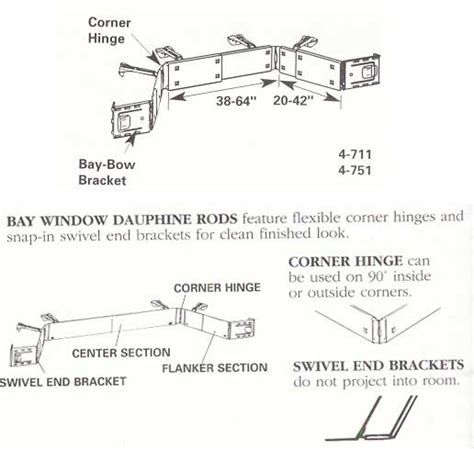 dauphine curtain rod 2 1 2 inch dauphine bay window curtain rod