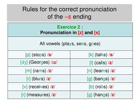 How To Pronounce Letter Z pronunciation s ed
