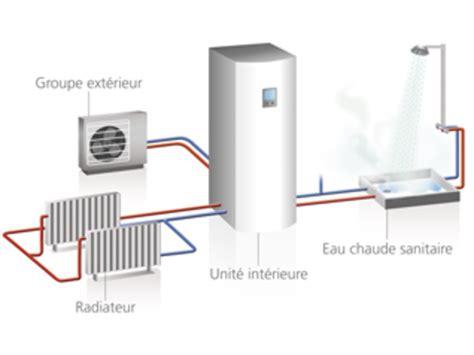 tarif pompe a chaleur 1799 pompe 224 chaleur air eau prix installation energies naturels