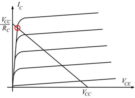 transistor bjt esercizi svolti transistor bjt esercizi svolti 28 images transistor polarizzazione transistor esercizi