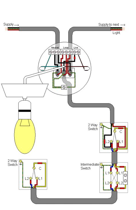 diagram of 3 2 2 way light switch wiring diagram efcaviation