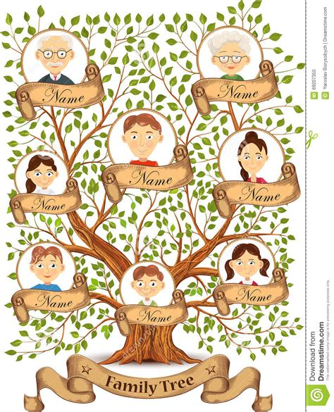 Family Tree With Portraits Of Family Members Vector Stock Illustration Image 69207350 Stock Vector Family Tree Template With Portraits Of Relatives And Place For Text On Green