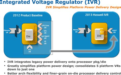 integrated voltage regulator haswell integrated voltage regulator intel 28 images ir s 35a ir3846 supirbuck 174 integrated