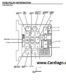 2003 isuzu rodeo rodeo sport electrical wiring diagram pdf cardiagn