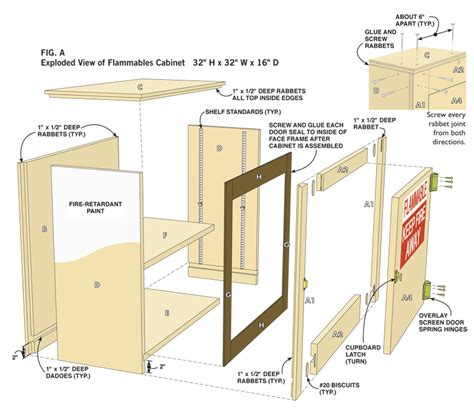 kitchen cabinet diagram aw extra 11 21 13 flammables cabinet popular