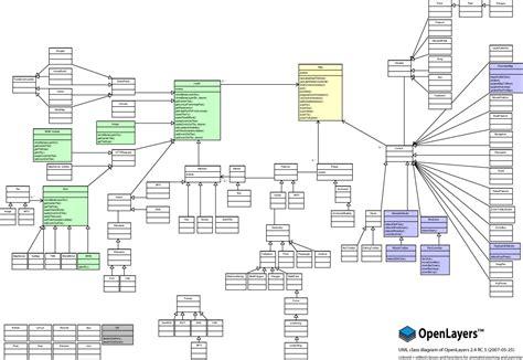 class diagram in uml pdf index of html images uml