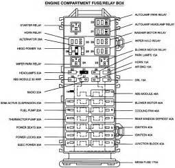 ford taurus fuse box diagram 2006 ford fusion johnywheels