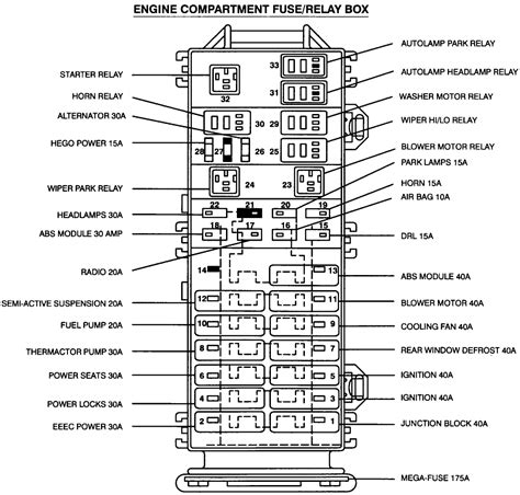 2003 ford explorer fuse diagram 1997 ford explorer fuse box diagram 2003 explorer