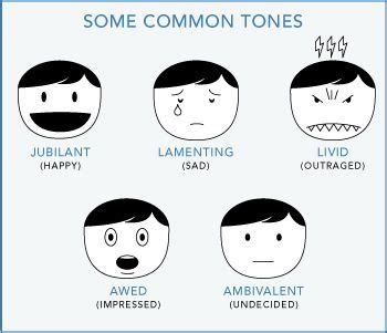 tone color definition tone definition in literature search education