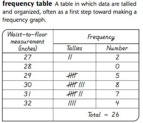 What Is A Table In Math by Everyday Mathematics