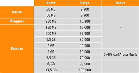 kode host kuota malam im3 daftar paket internet indosat ooredoo im3 februari 2017