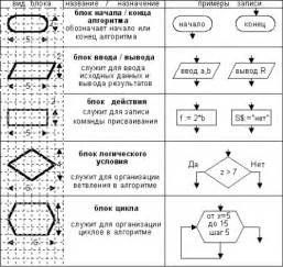 блок питания обозначение на принципиальной схеме