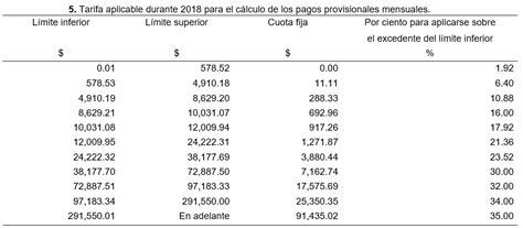 tarifas isr 2016 sueldos y salarios diario oficial tabla isr 2016 anexo 8 dof publicaci 243 n de las tarifas