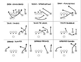 football playbook template 8 on 8 tackle football formation simplistic ideas from a