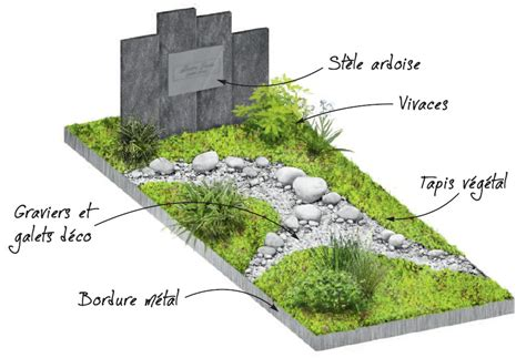 Modèles De Tombes