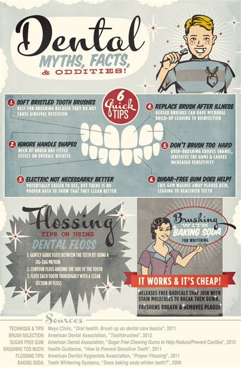 Myrtle Beach Root Canal Dentist   Dental Myths & Facts