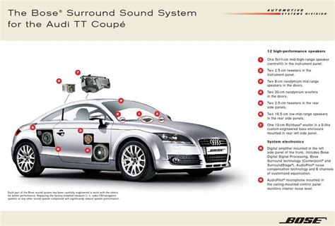 Audi Tt Bose by Anyone Else Think Bose Speakers Are Terrible Audiworld