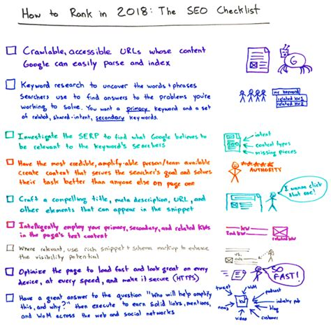 seo 2018 the new era of seo the most effective strategies for ranking 1 on in 2018 the new era of marketing books checklist seo 9 233 pour 234 tre bien r 233 f 233 renc 233 en 2018