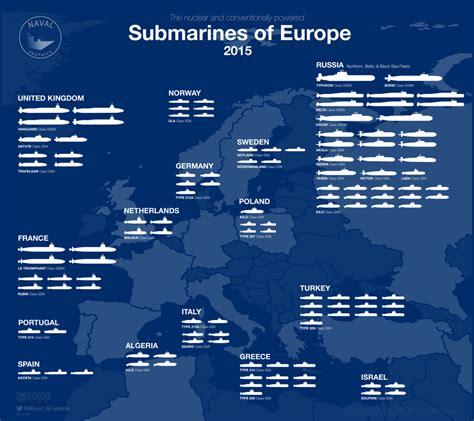 Most Modern Russian Submarine » Ideas Home Design
